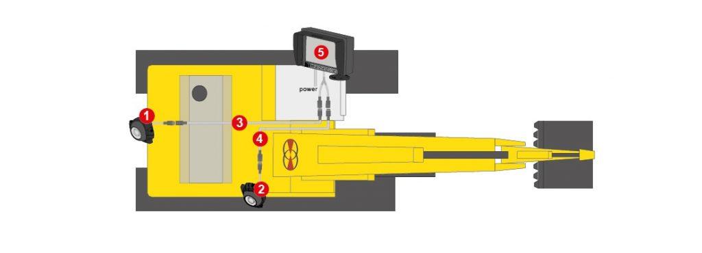 Detailansicht des Rückfahr-Seitensicht-Kamera-Systems für Bagger von Orlaco
