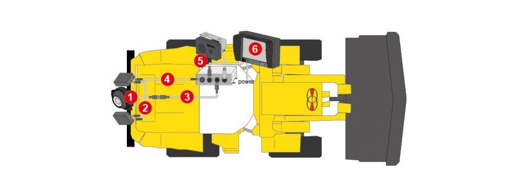 Detailansicht des aktive Rückfahr-Kamera-Systems für Radlader von Orlaco