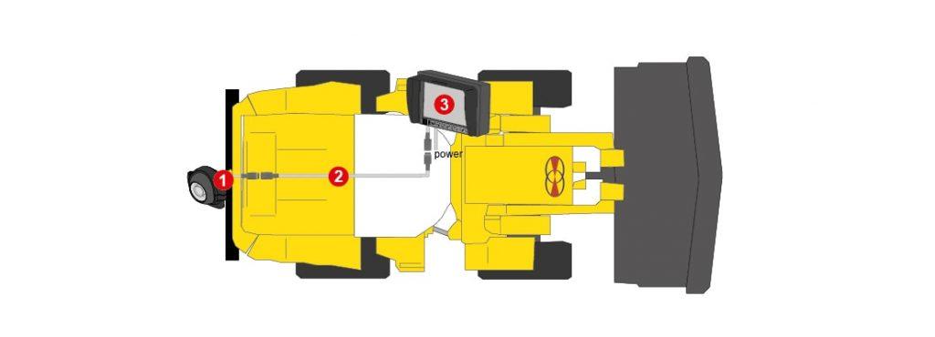 Detailansicht des Rückfahr-Kamera-Systems für Radlader von Orlaco