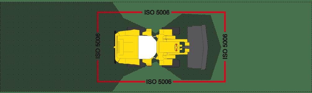 Radladersichtfeld ohne ein Orlaco-Kamerasystem