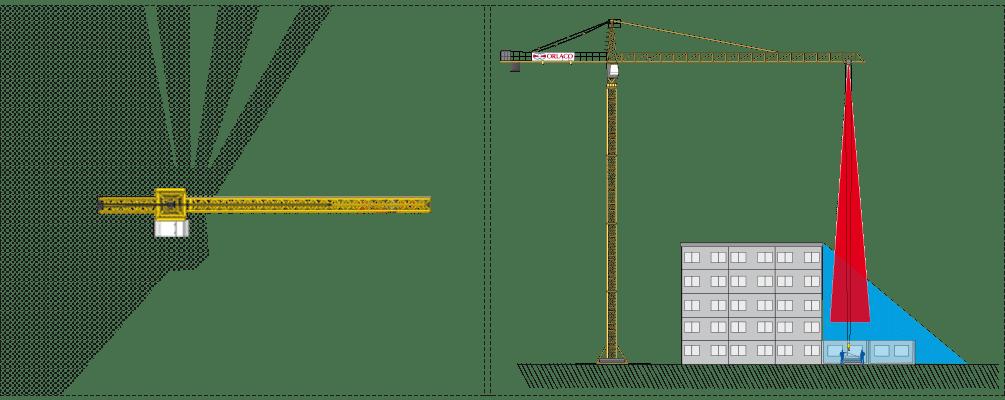 Turmkransichtfeld ohne ein Orlaco-Kamerasystem