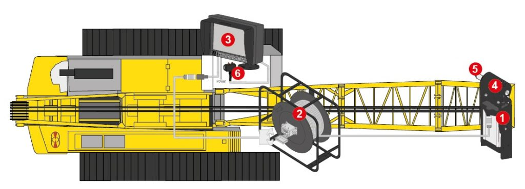 Detailansicht des Hebelastsicht-Kamera-Systems für Raupenkräne von Orlaco