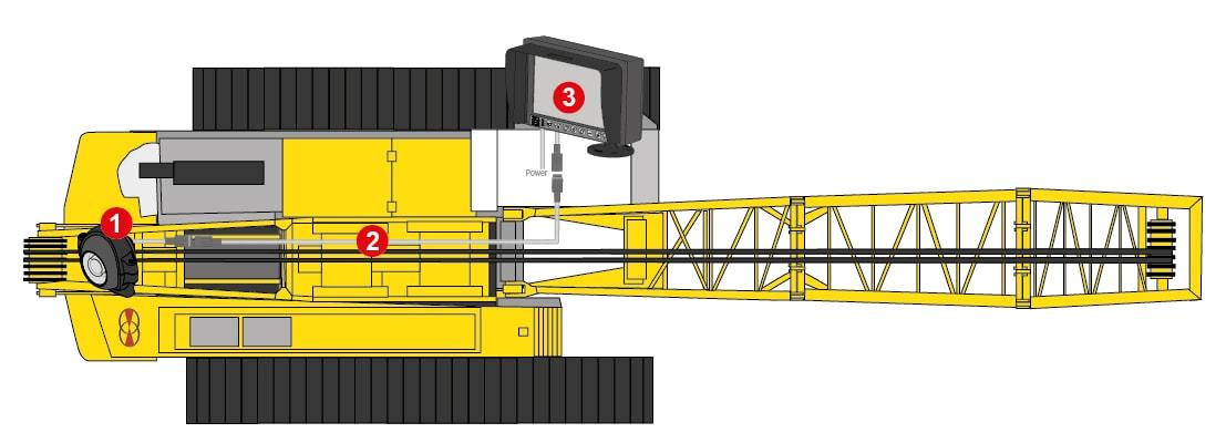 Detailansicht des Windensicht-Kamera-Systems für Raupenkräne von Orlaco