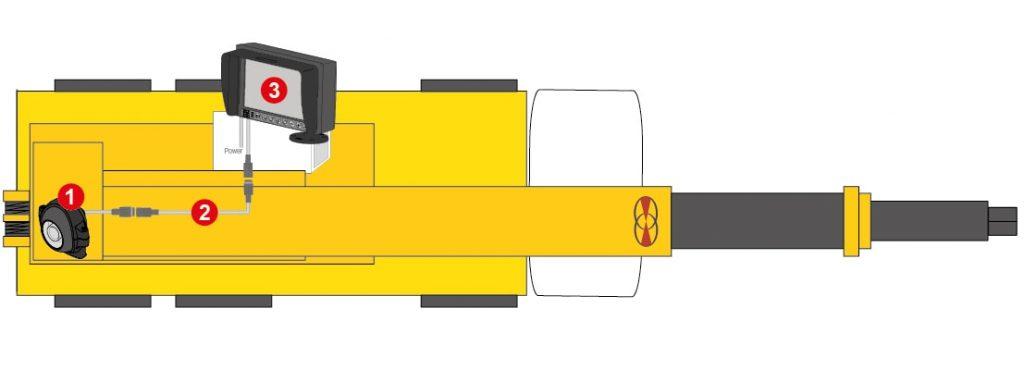 Detailansicht des Windensicht-Kamera-Systems für Teleskopkräne von Orlaco